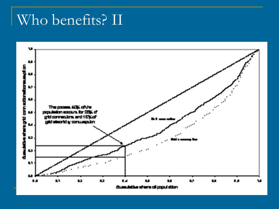 Who benefits? II
