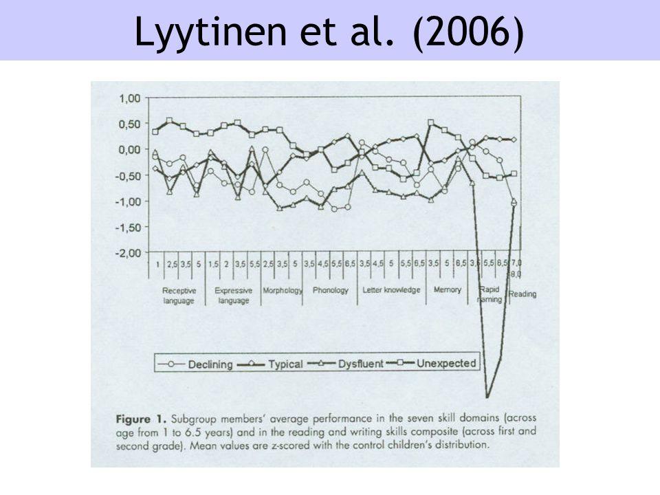 Lyytinen et al. (2006)