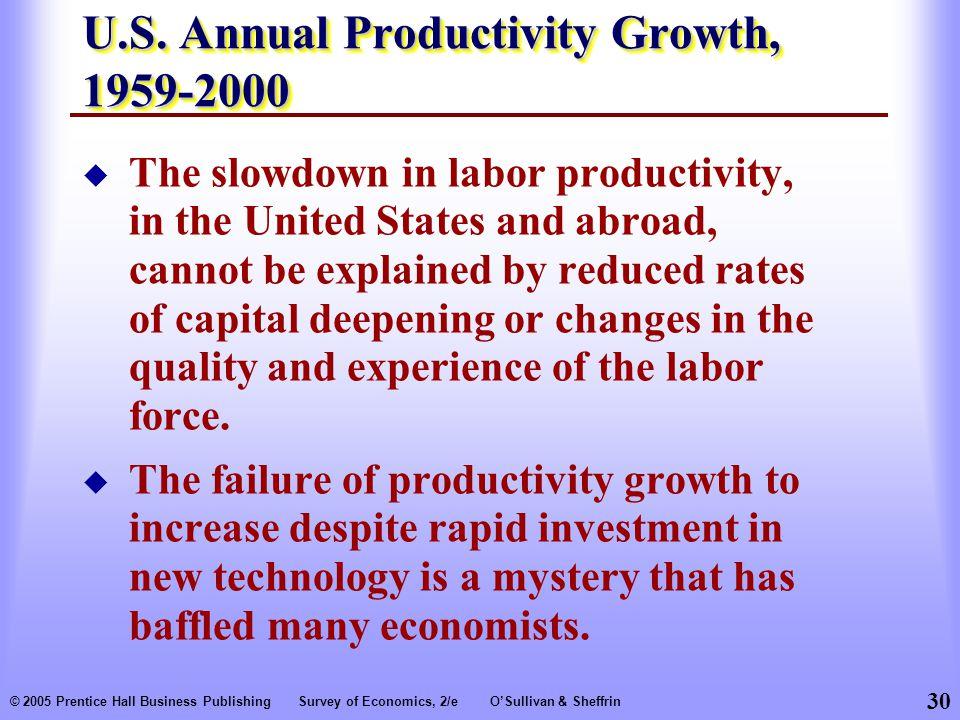 30 © 2005 Prentice Hall Business PublishingSurvey of Economics, 2/eO'Sullivan & Sheffrin U.S.