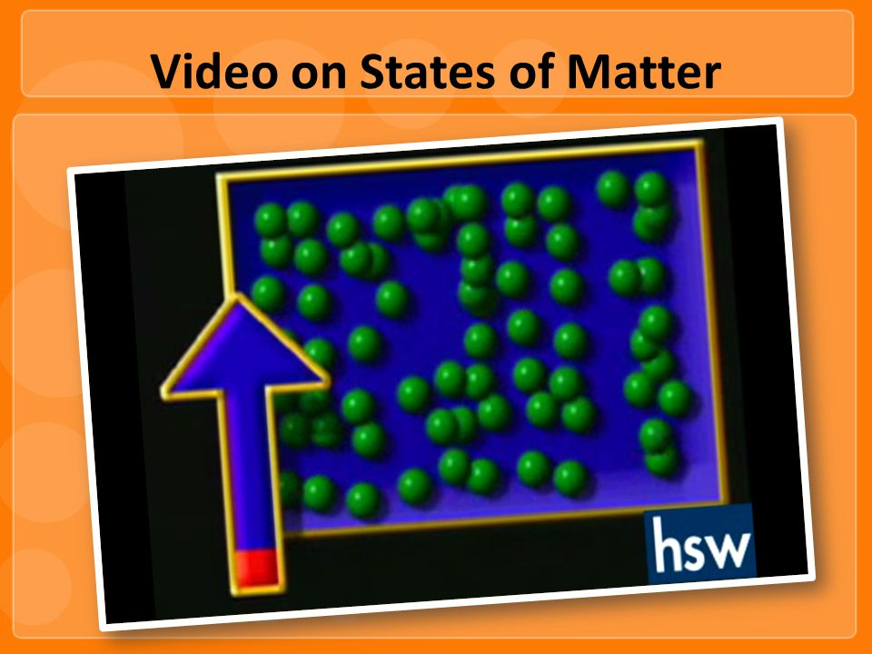 Video on States of Matter