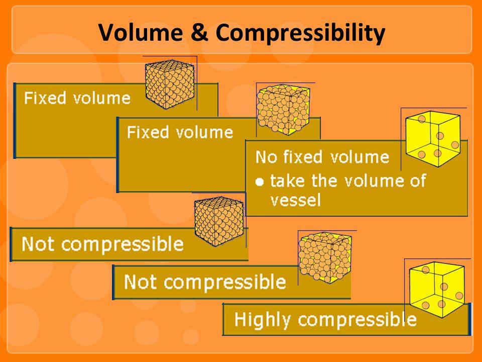 Volume & Compressibility
