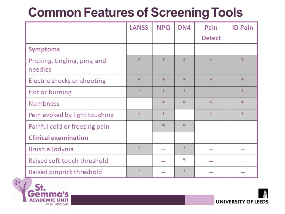 Common Features of Screening Tools LANSSNPQDN4Pain Detect ID Pain Symptoms Pricking, tingling, pins, and needles ***** Electric shocks or shooting***** Hot or burning***** Numbness**** Pain evoked by light touching**** Painful cold or freezing pain** Clinical examination Brush allodynia* – * –– Raised soft touch threshold – * – - Raised pinprick threshold* – * ––