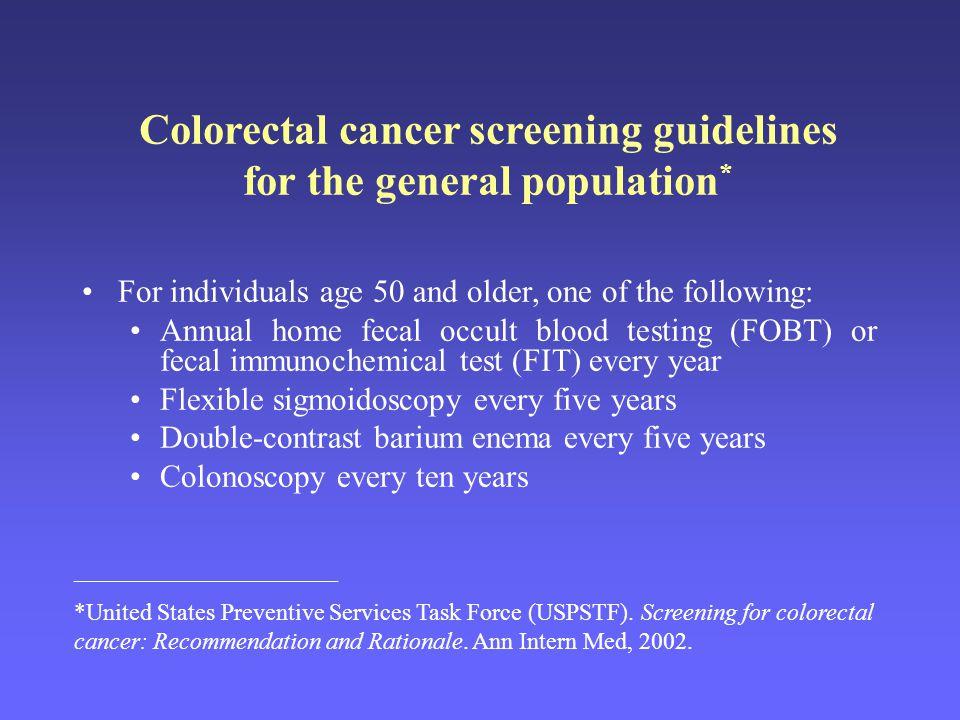 High fat, low fiber diet Heavy alcohol use Excessive body weight/low physical activity Cigarette smoking Evidence-based behavioral risk factors for colorectal cancer* ______________________ *Bingham, Proc Nutr Soc, 1999; Giovannucci, CEBP, 2001; Martinez et al., JNCI, 1995; Sesink et al., Carcinogenesis, 2001.