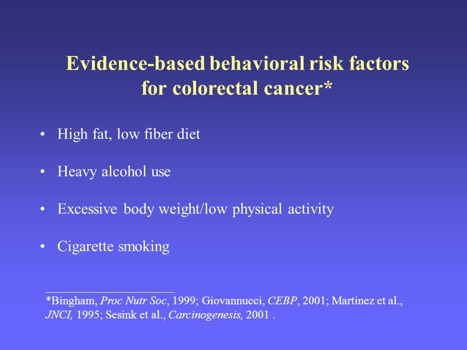 High fat, low fiber diet Heavy alcohol use Excessive body weight/low physical activity Cigarette smoking Evidence-based behavioral risk factors for colorectal cancer* ______________________ *Bingham, Proc Nutr Soc, 1999; Giovannucci, CEBP, 2001; Martinez et al., JNCI, 1995; Sesink et al., Carcinogenesis, 2001.