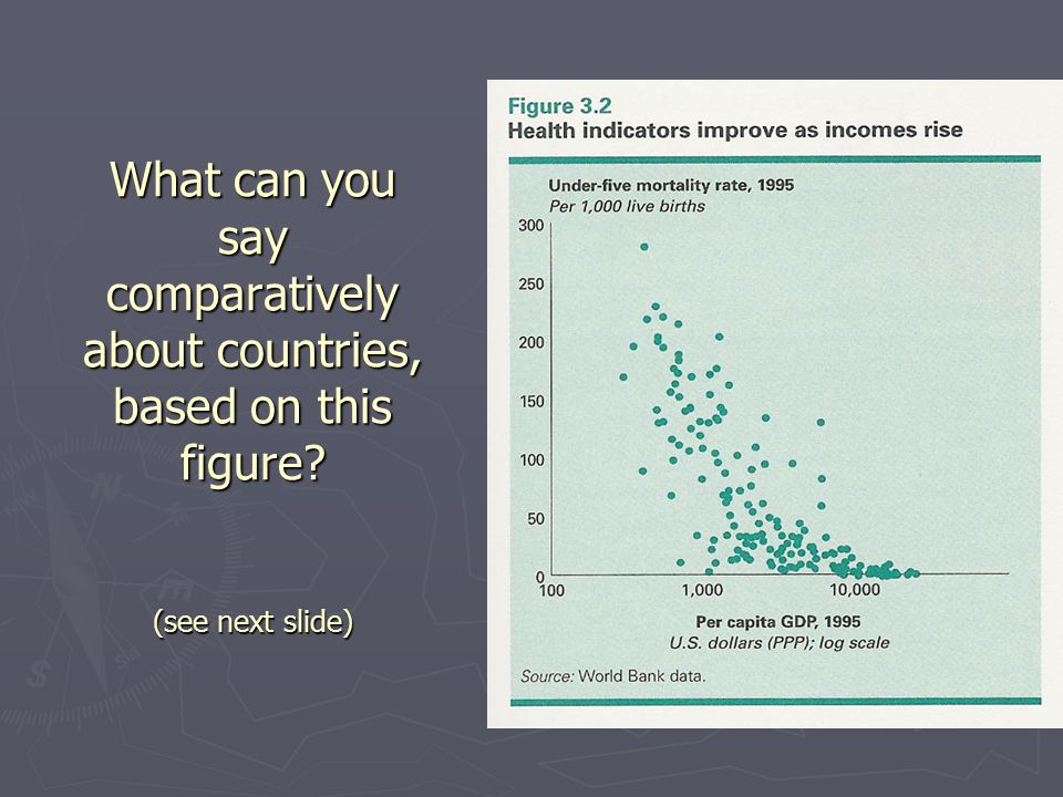 What can you say comparatively about countries, based on this figure? (see next slide)