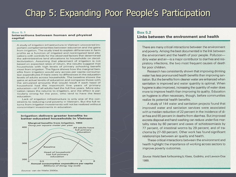 Chap 5: Expanding Poor People's Participation