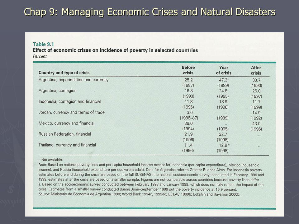 Chap 9: Managing Economic Crises and Natural Disasters