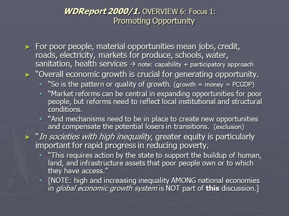 WDReport 2000/1.