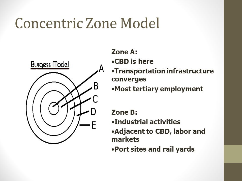 Concentric Zone Model Zone A: CBD is here Transportation infrastructure converges Most tertiary employment Zone B: Industrial activities Adjacent to C