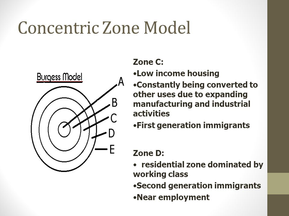 Concentric Zone Model Zone C: Low income housing Constantly being converted to other uses due to expanding manufacturing and industrial activities Fir
