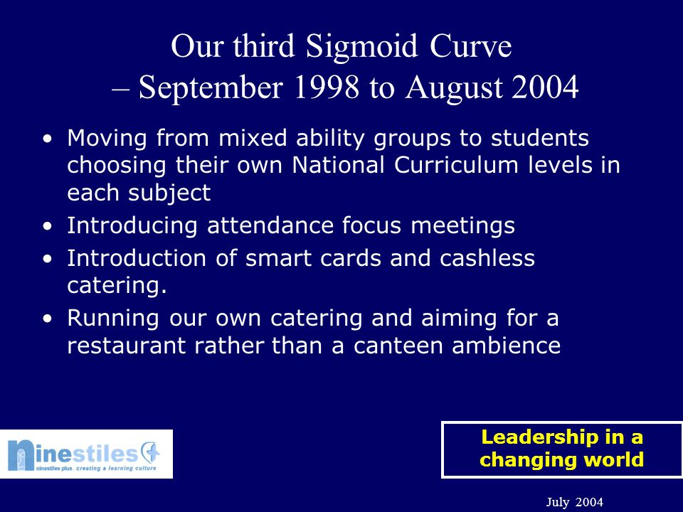 Leadership in a changing world July 2004 Our third Sigmoid Curve – September 1998 to August 2004 Moving from mixed ability groups to students choosing their own National Curriculum levels in each subject Introducing attendance focus meetings Introduction of smart cards and cashless catering.