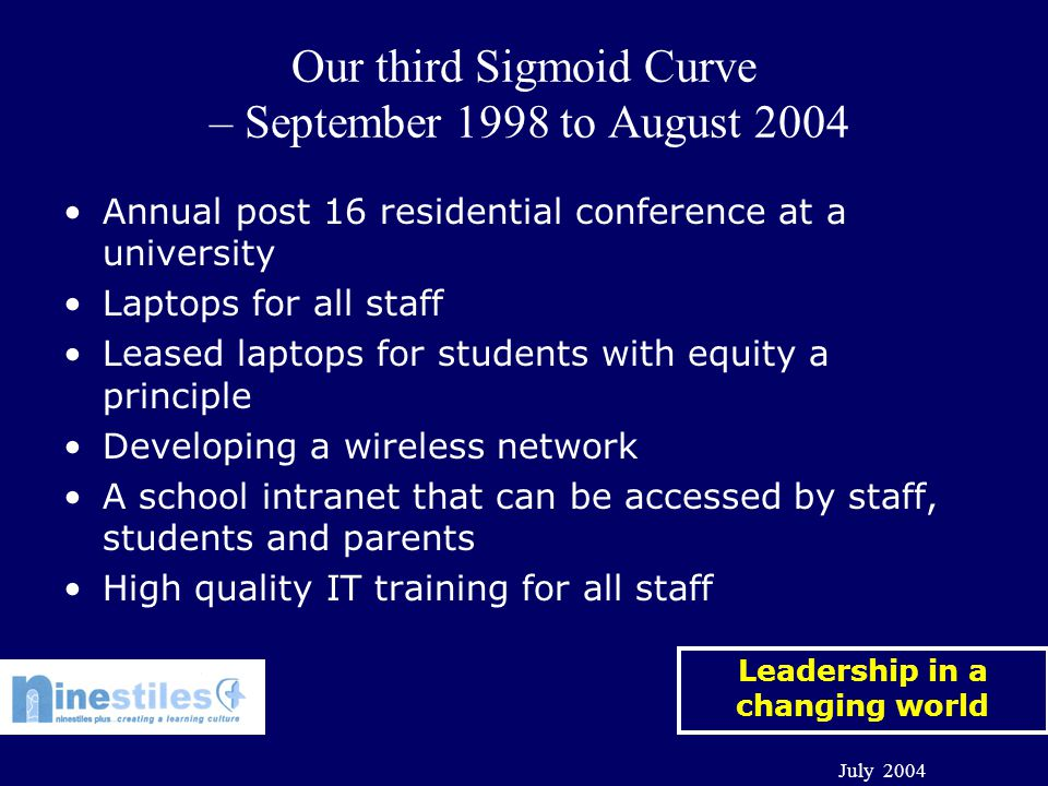 Leadership in a changing world July 2004 Our third Sigmoid Curve – September 1998 to August 2004 Annual post 16 residential conference at a university Laptops for all staff Leased laptops for students with equity a principle Developing a wireless network A school intranet that can be accessed by staff, students and parents High quality IT training for all staff