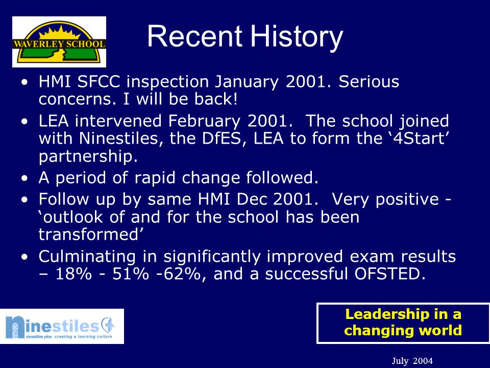 Leadership in a changing world July 2004 Recent History HMI SFCC inspection January 2001.