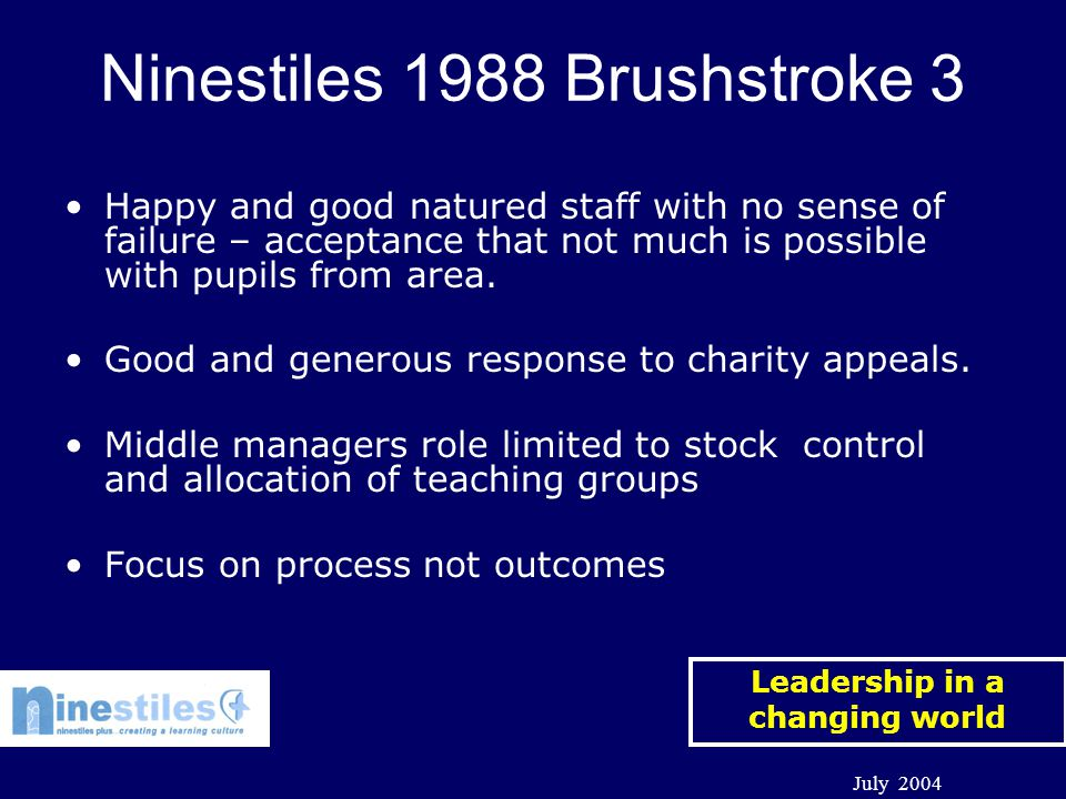 Leadership in a changing world July 2004 School Improvement at The International School Context Merger of one school in special measures and one school very near to it (2002) Split site with four buildings (now five) 1500 students 11 –18 GCSE results Summer 2003, 9% students gained 5A* - C passes and 36% gained 5A* - G passes