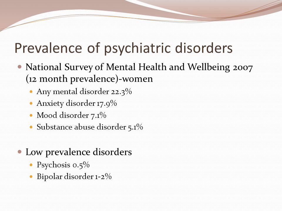 Prevalence of psychiatric disorders National Survey of Mental Health and Wellbeing 2007 (12 month prevalence)-women Any mental disorder 22.3% Anxiety disorder 17.9% Mood disorder 7.1% Substance abuse disorder 5.1% Low prevalence disorders Psychosis 0.5% Bipolar disorder 1-2%