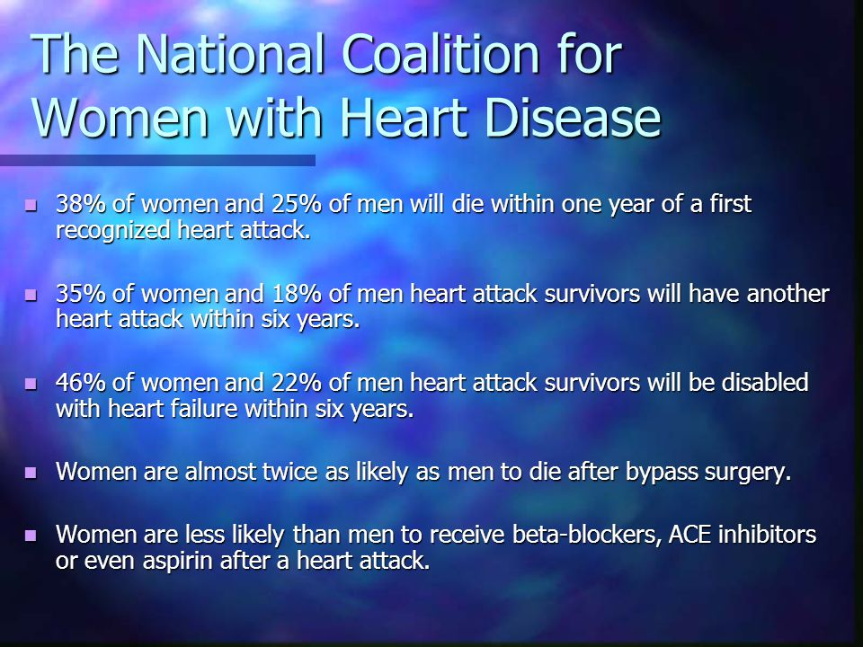 The National Coalition for Women with Heart Disease 38% of women and 25% of men will die within one year of a first recognized heart attack.