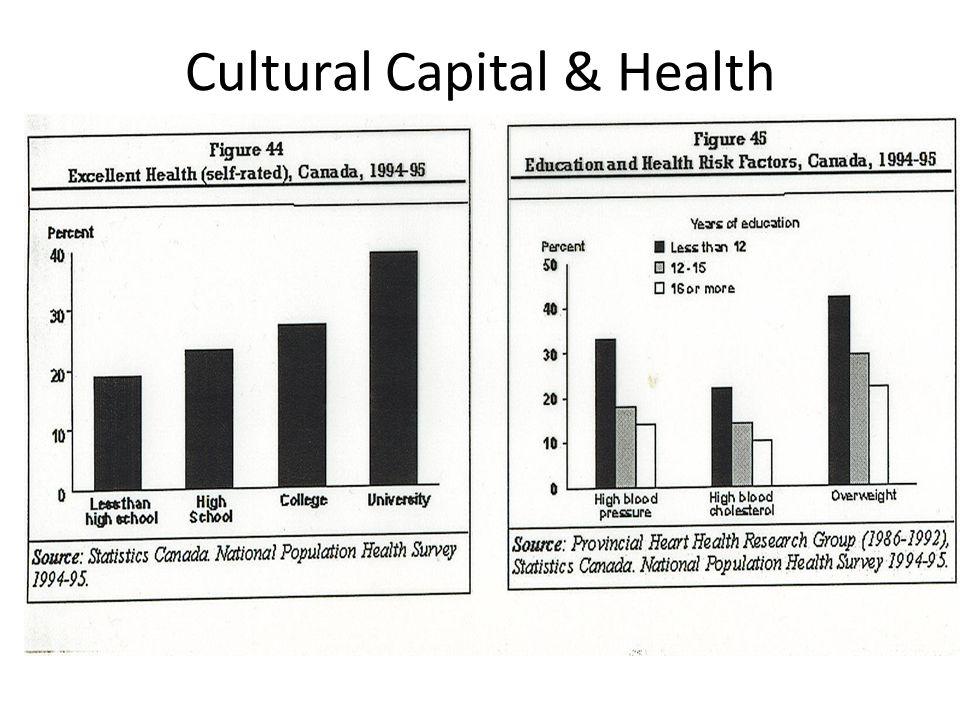 Cultural Capital & Health