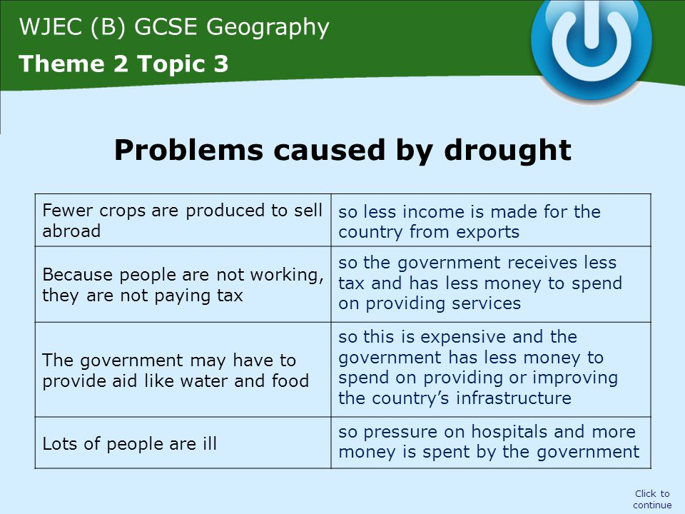 WJEC (B) GCSE Geography Theme 2 Topic 3 Fewer crops are produced to sell abroad Because people are not working, they are not paying tax The government