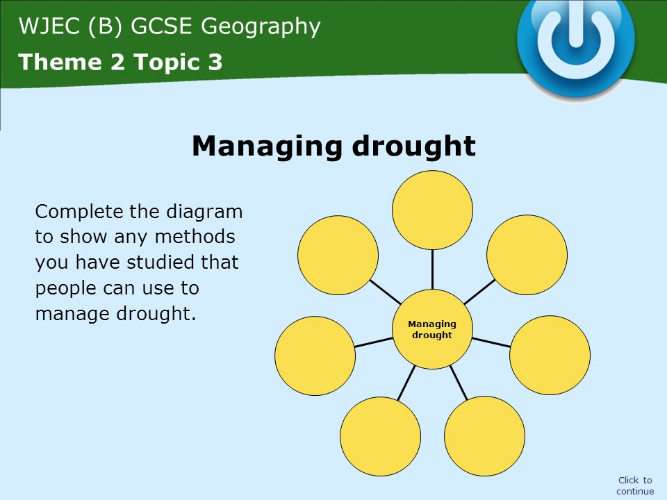WJEC (B) GCSE Geography Theme 2 Topic 3 Complete the diagram to show any methods you have studied that people can use to manage drought. Managing drou