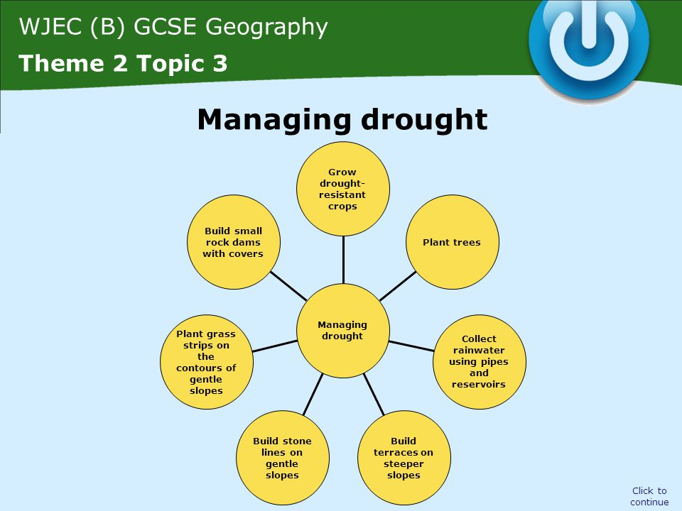 WJEC (B) GCSE Geography Theme 2 Topic 3 Build small rock dams with covers Plant grass strips on the contours of gentle slopes Build stone lines on gentle slopes Build terraces on steeper slopes Collect rainwater using pipes and reservoirs Plant trees Grow drought- resistant crops Managing drought Click to continue Managing drought