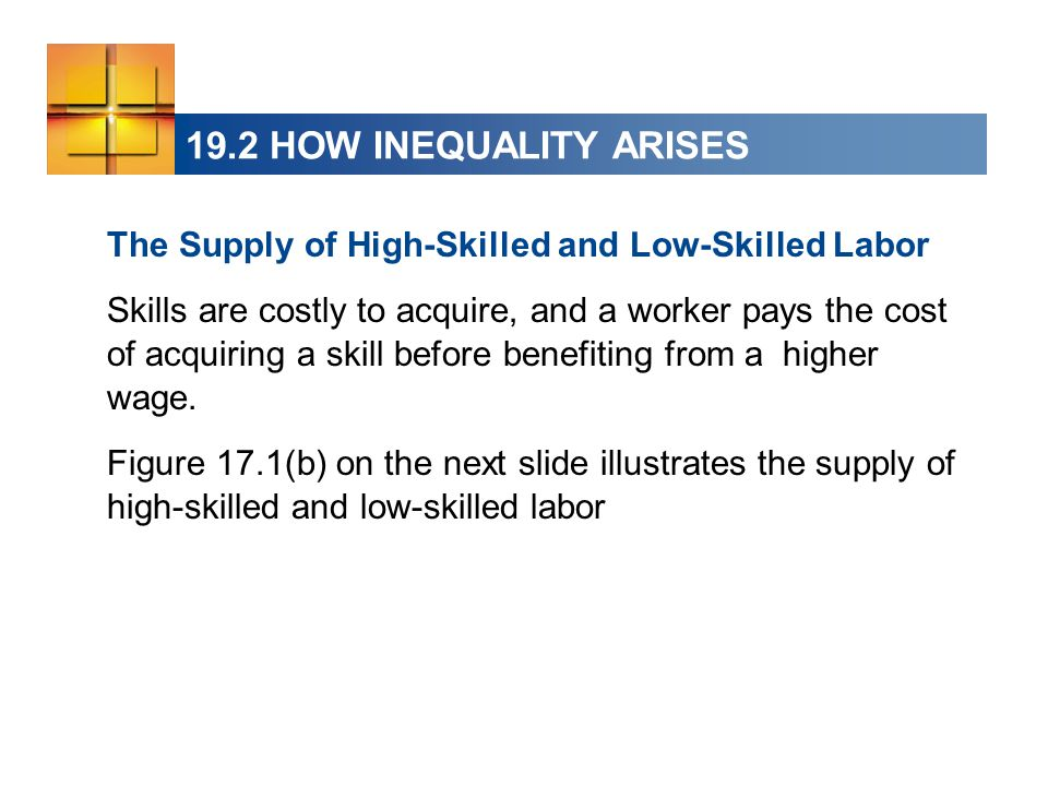 19.2 HOW INEQUALITY ARISES The Supply of High-Skilled and Low-Skilled Labor Skills are costly to acquire, and a worker pays the cost of acquiring a sk