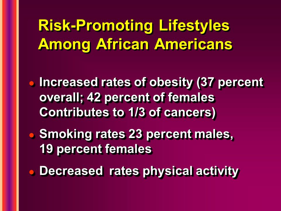 Risk-Promoting Lifestyles Among African Americans l Increased rates of obesity (37 percent overall; 42 percent of females Contributes to 1/3 of cancers) l Smoking rates 23 percent males, 19 percent females l Decreased rates physical activity l Increased rates of obesity (37 percent overall; 42 percent of females Contributes to 1/3 of cancers) l Smoking rates 23 percent males, 19 percent females l Decreased rates physical activity