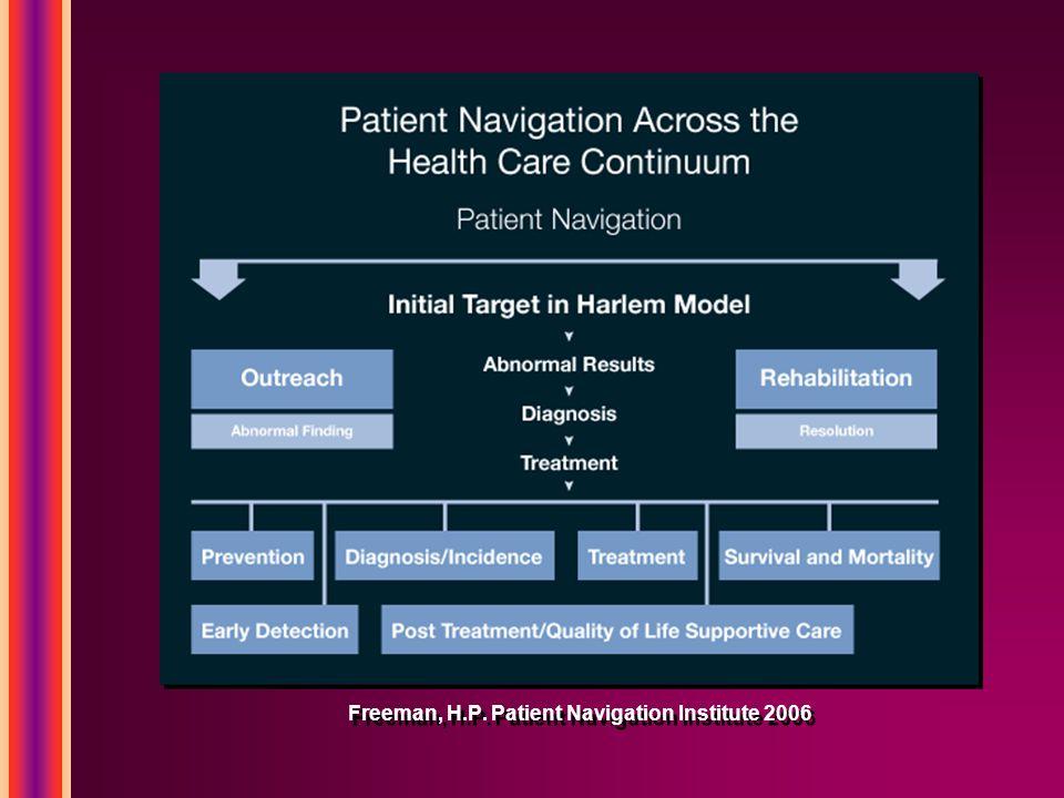 Freeman, H.P. Patient Navigation Institute 2006