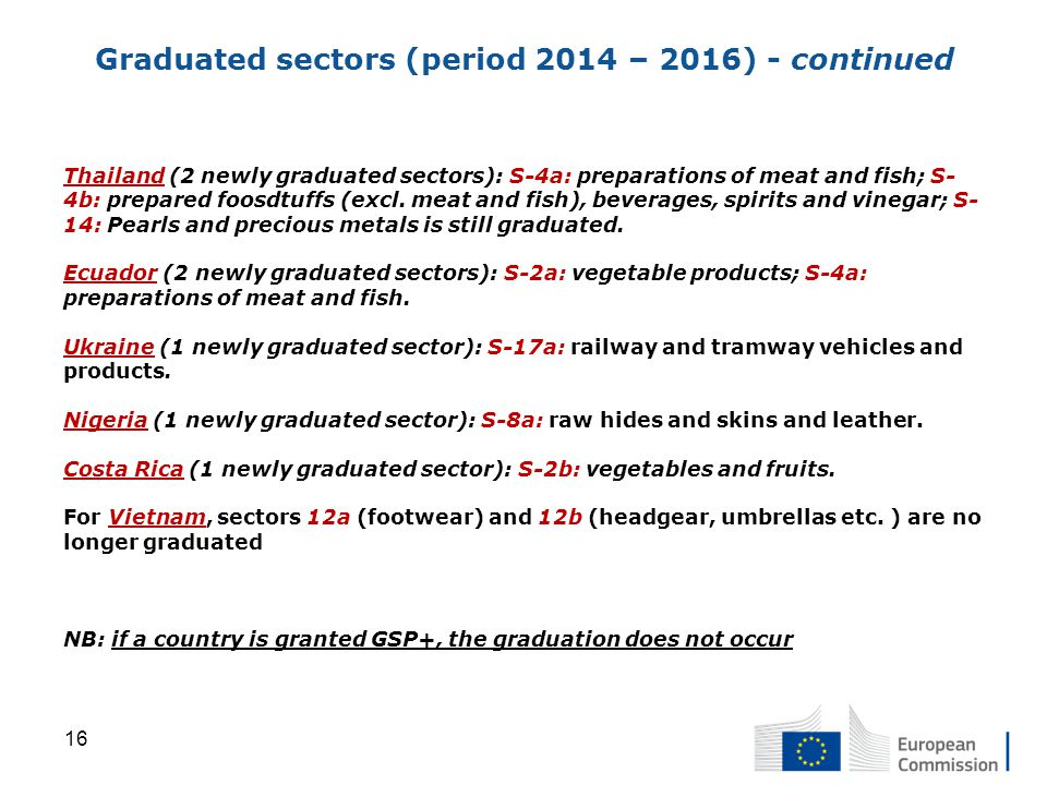 Thailand (2 newly graduated sectors): S-4a: preparations of meat and fish; S- 4b: prepared foosdtuffs (excl.