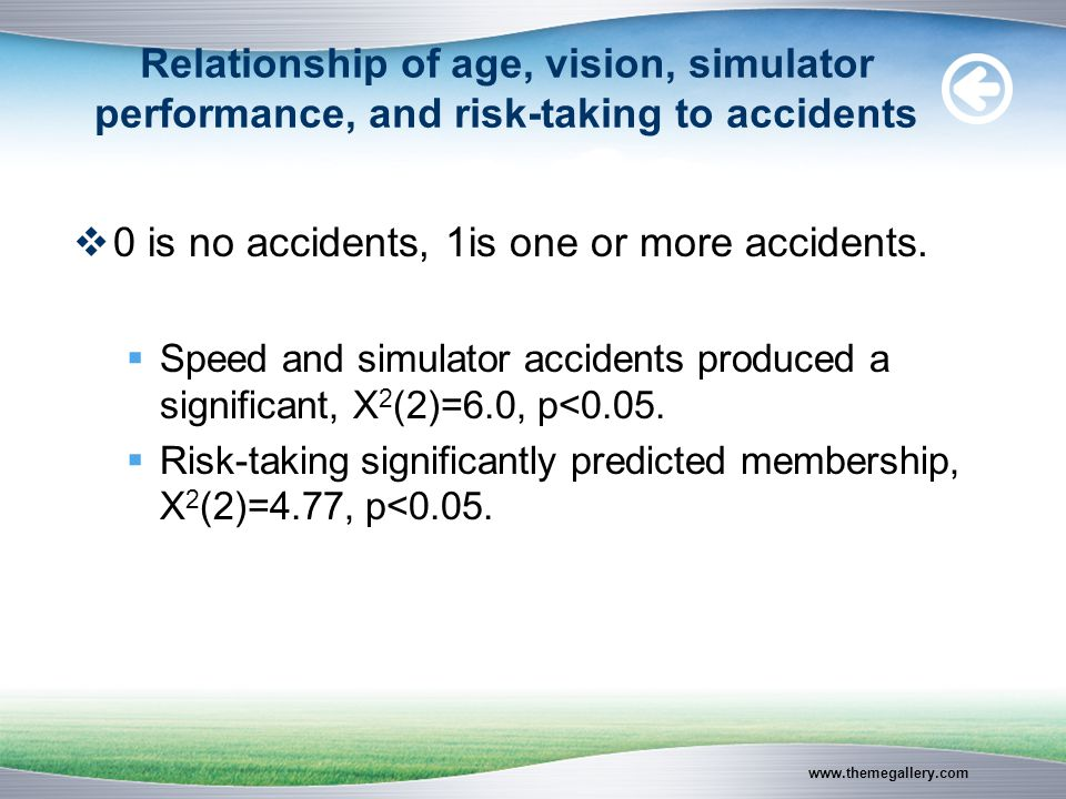www.themegallery.com Relationship of age, vision, simulator performance, and risk-taking to accidents  0 is no accidents, 1is one or more accidents.