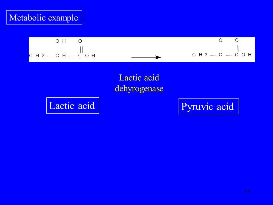 15 Metabolic example Lactic acid dehyrogenase Lactic acid Pyruvic acid CH3CH OH COH O CH3C O COH O