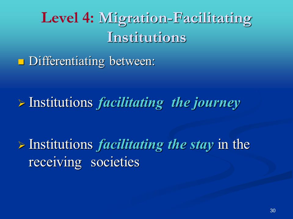 30 Migration-Facilitating Institutions Level 4: Migration-Facilitating Institutions Differentiating between: Differentiating between:  Institutions facilitating the journey  Institutions facilitating the stay in the receiving societies