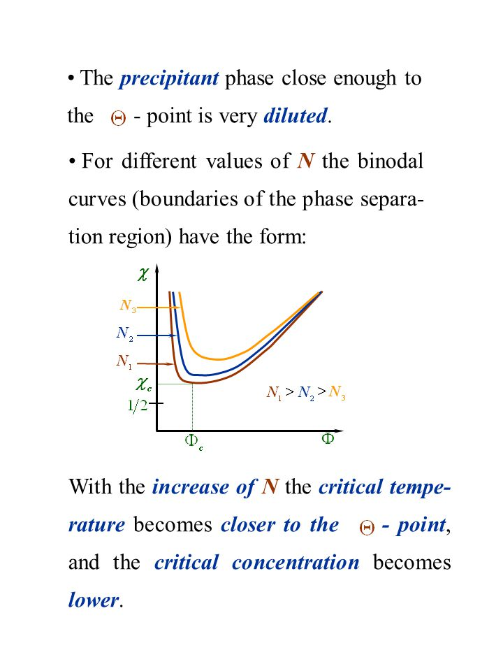The precipitant phase close enough to the - point is very diluted. For different values of N the binodal curves (boundaries of the phase separa- tion