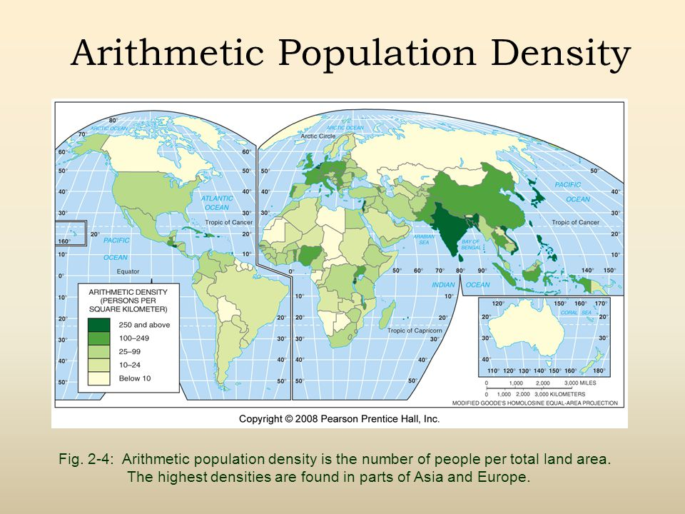 Arithmetic Population Density Fig.