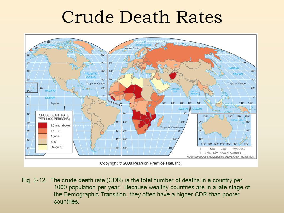 Crude Death Rates Fig.