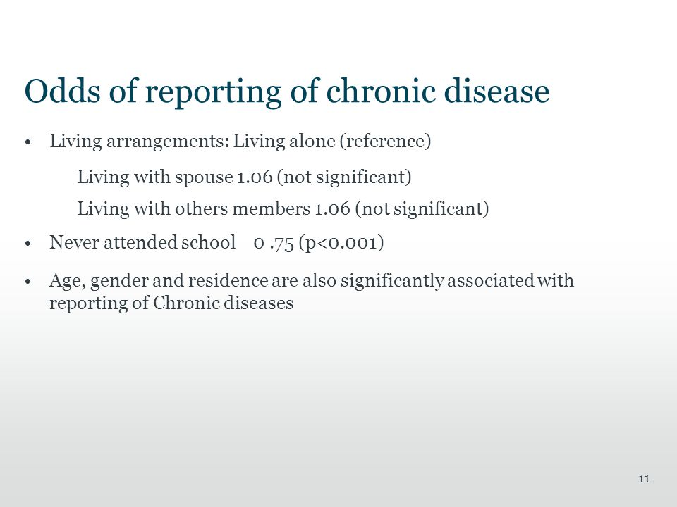 Odds of reporting of chronic disease Living arrangements: Living alone (reference) Living with spouse 1.06 (not significant) Living with others members 1.06 (not significant) Never attended school 0.75 (p<0.001) Age, gender and residence are also significantly associated with reporting of Chronic diseases 11