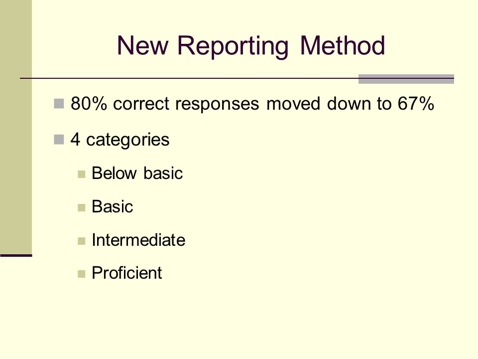 New Reporting Method 80% correct responses moved down to 67% 4 categories Below basic Basic Intermediate Proficient