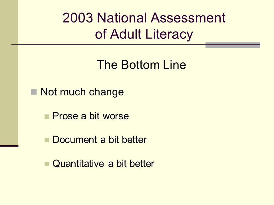 The Bottom Line Not much change Prose a bit worse Document a bit better Quantitative a bit better
