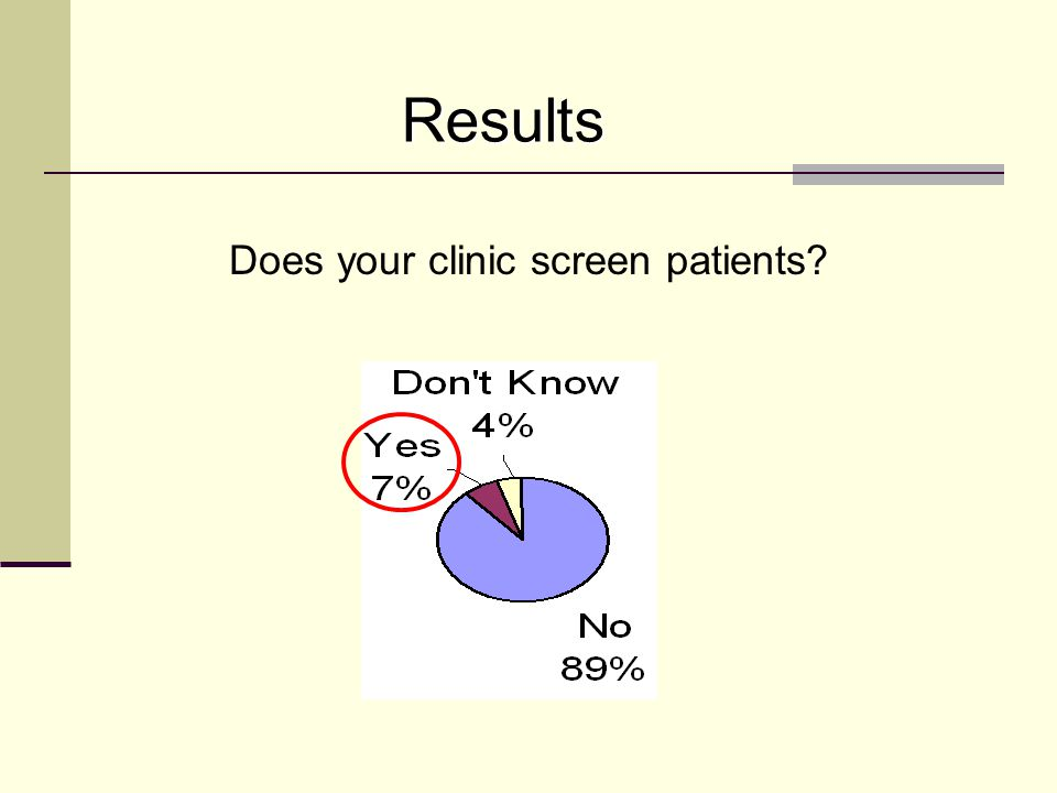 Results Does your clinic screen patients