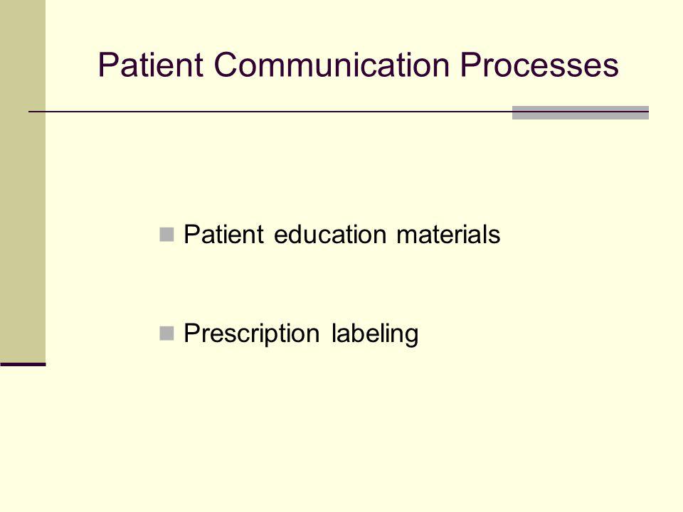 Patient Communication Processes Patient education materials Prescription labeling