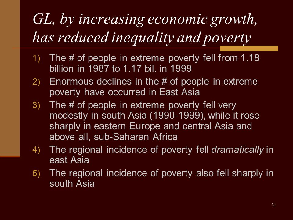 15 GL, by increasing economic growth, has reduced inequality and poverty 1) The # of people in extreme poverty fell from 1.18 billion in 1987 to 1.17 bil.