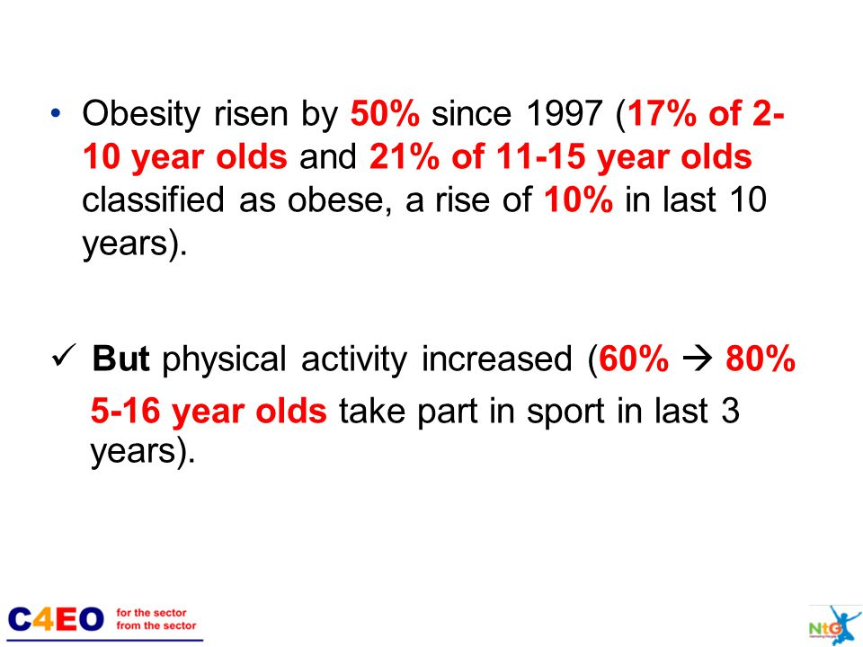 Obesity risen by 50% since 1997 (17% of 2- 10 year olds and 21% of 11-15 year olds classified as obese, a rise of 10% in last 10 years).