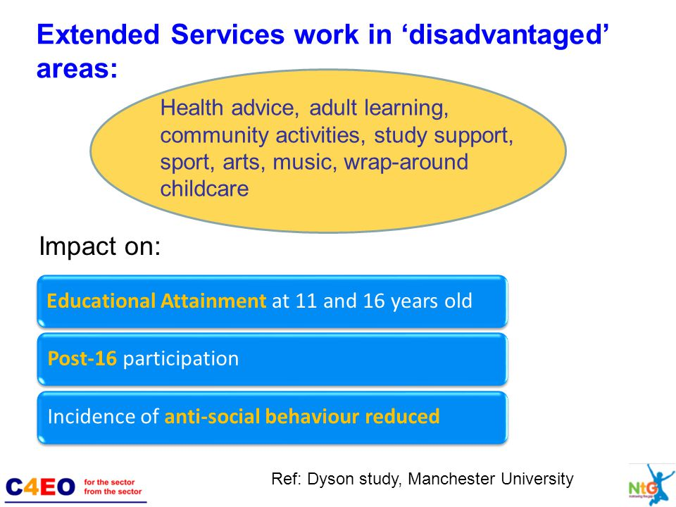 Extended Services work in 'disadvantaged' areas: Impact on: Health advice, adult learning, community activities, study support, sport, arts, music, wrap-around childcare Ref: Dyson study, Manchester University Educational Attainment at 11 and 16 years oldPost-16 participationIncidence of anti-social behaviour reduced