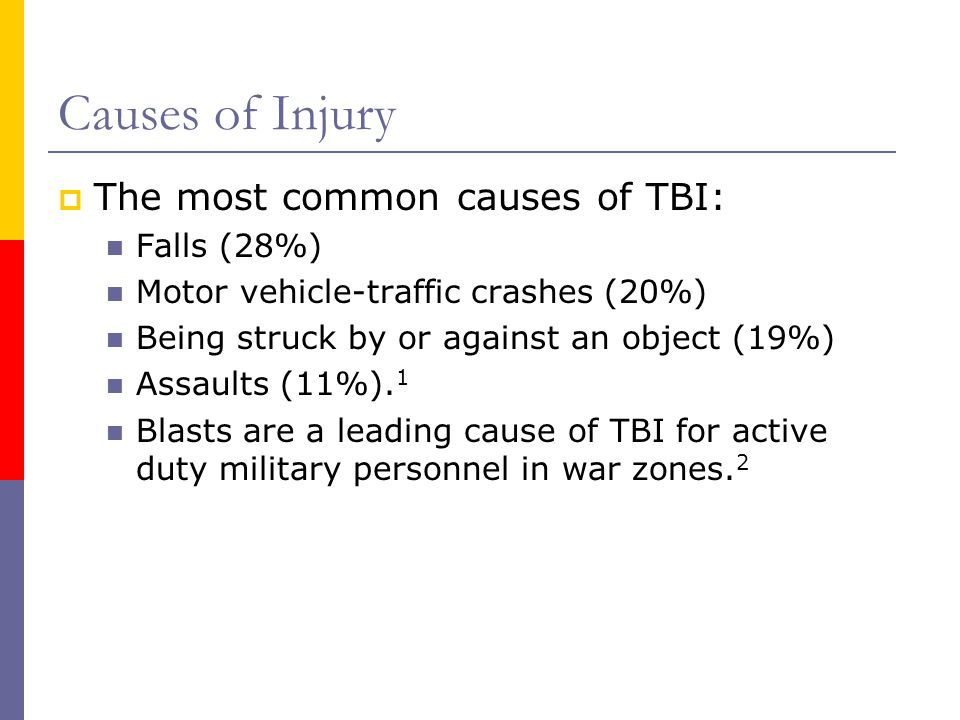 Causes of Injury  The most common causes of TBI: Falls (28%) Motor vehicle-traffic crashes (20%) Being struck by or against an object (19%) Assaults (11%).