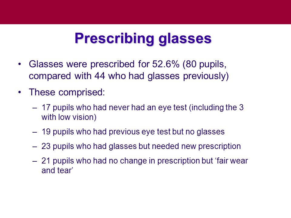 Prescribing glasses Glasses were prescribed for 52.6% (80 pupils, compared with 44 who had glasses previously) These comprised: –17 pupils who had nev
