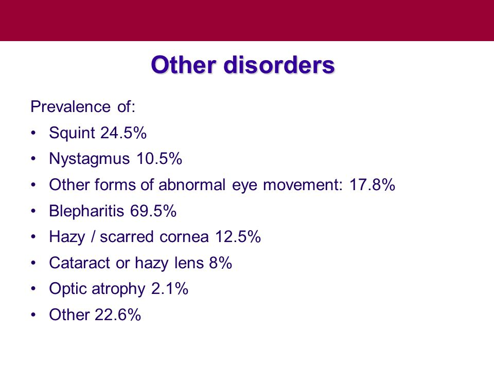 Other disorders Prevalence of: Squint 24.5% Nystagmus 10.5% Other forms of abnormal eye movement: 17.8% Blepharitis 69.5% Hazy / scarred cornea 12.5%