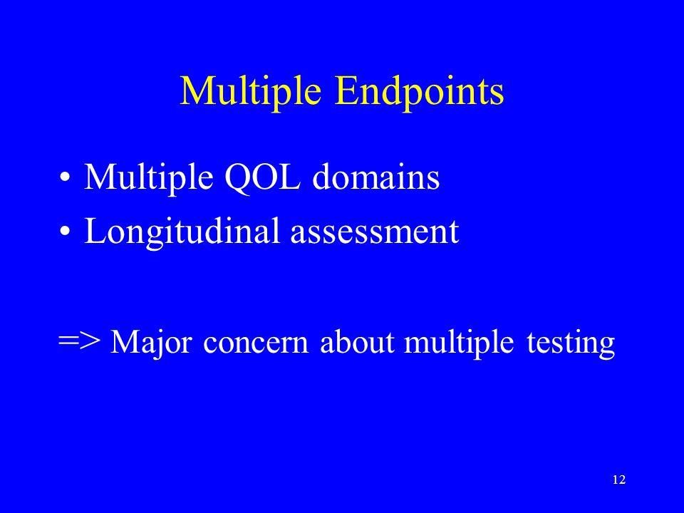12 Multiple Endpoints Multiple QOL domains Longitudinal assessment => Major concern about multiple testing