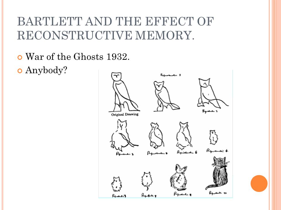 BARTLETT AND THE EFFECT OF RECONSTRUCTIVE MEMORY. War of the Ghosts Anybody