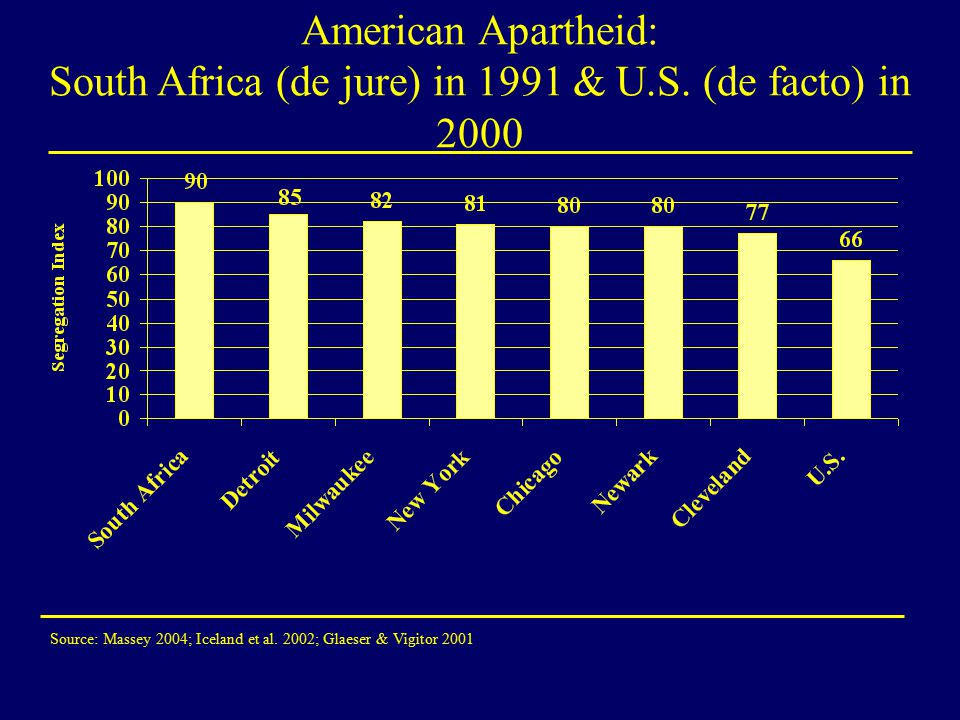 American Apartheid: South Africa (de jure) in 1991 & U.S.
