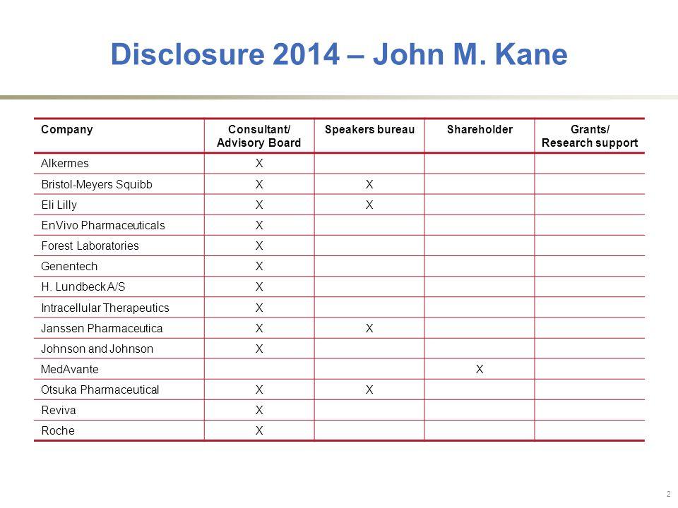Disclosure 2014 – John M.