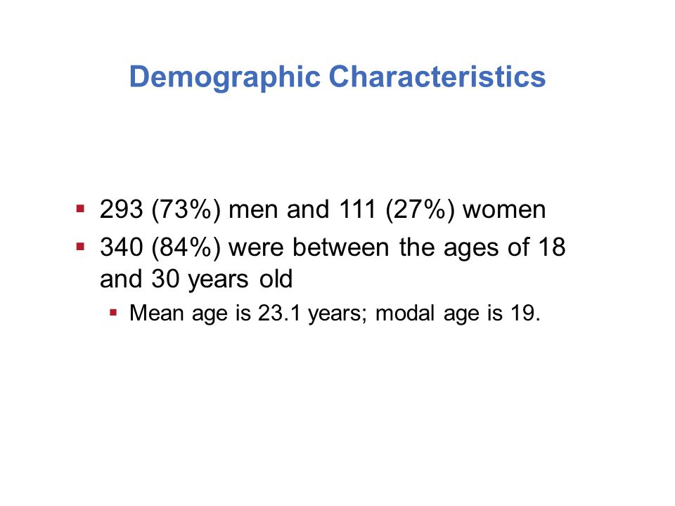 Demographic Characteristics  293 (73%) men and 111 (27%) women  340 (84%) were between the ages of 18 and 30 years old  Mean age is 23.1 years; modal age is 19.